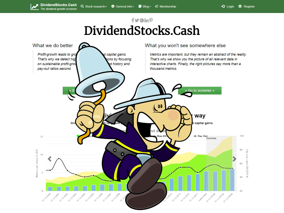 Price Alert on DividendStocks.Cash