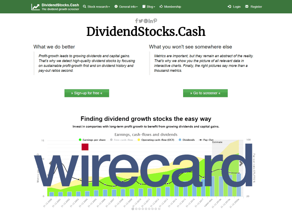 DividendStocks.Cash Wirecard stock