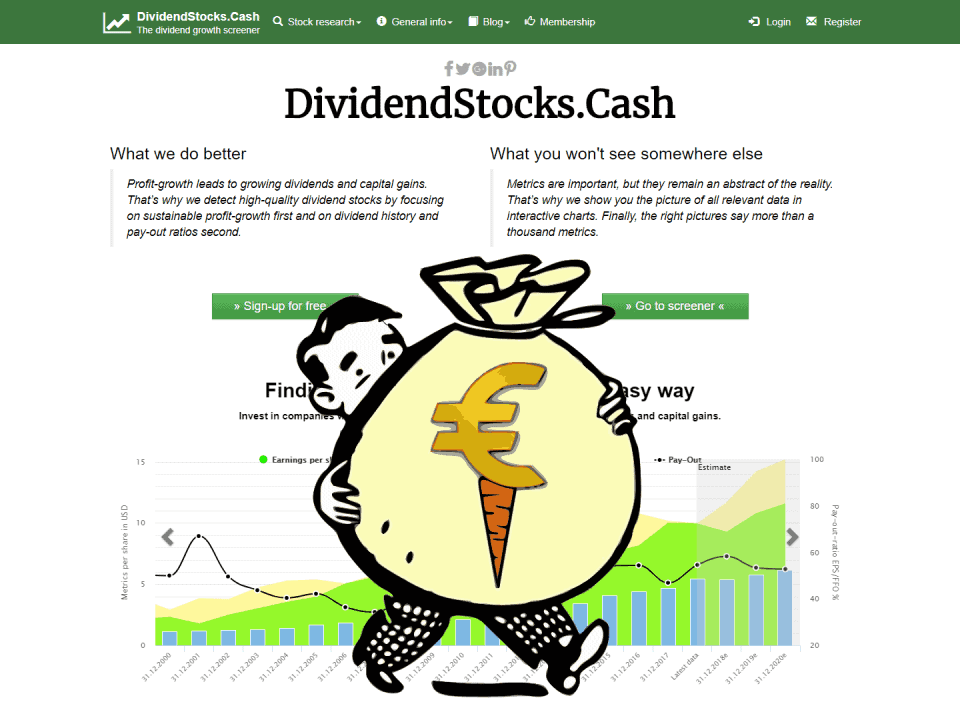1000 percent capital gains with dividend stocks