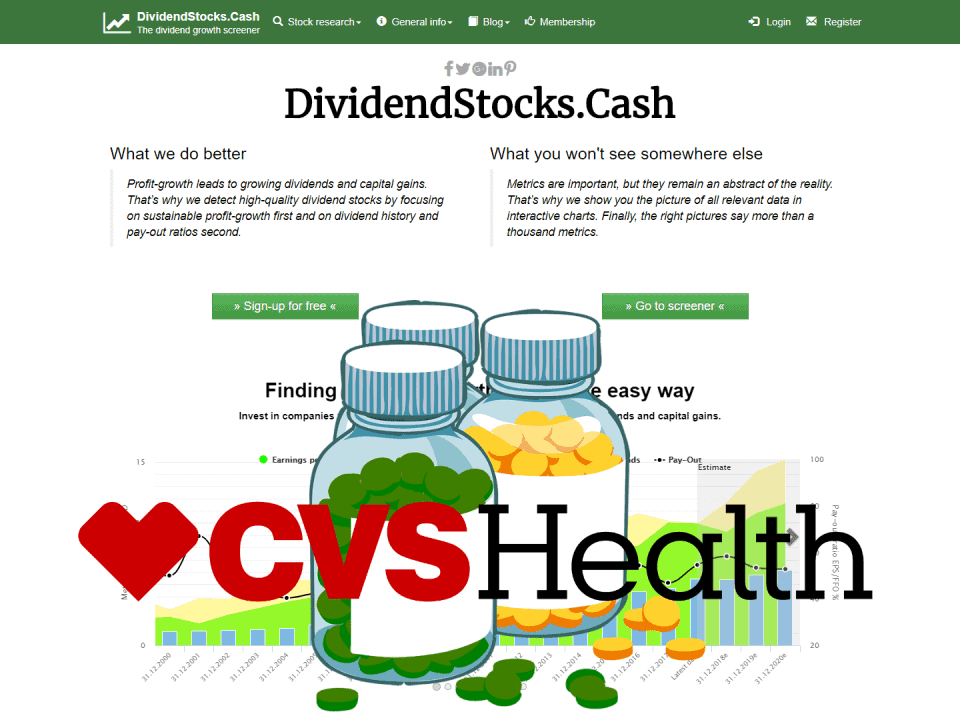 CVS health stock - dividend yield at all-time-high. Bargain or value trap?