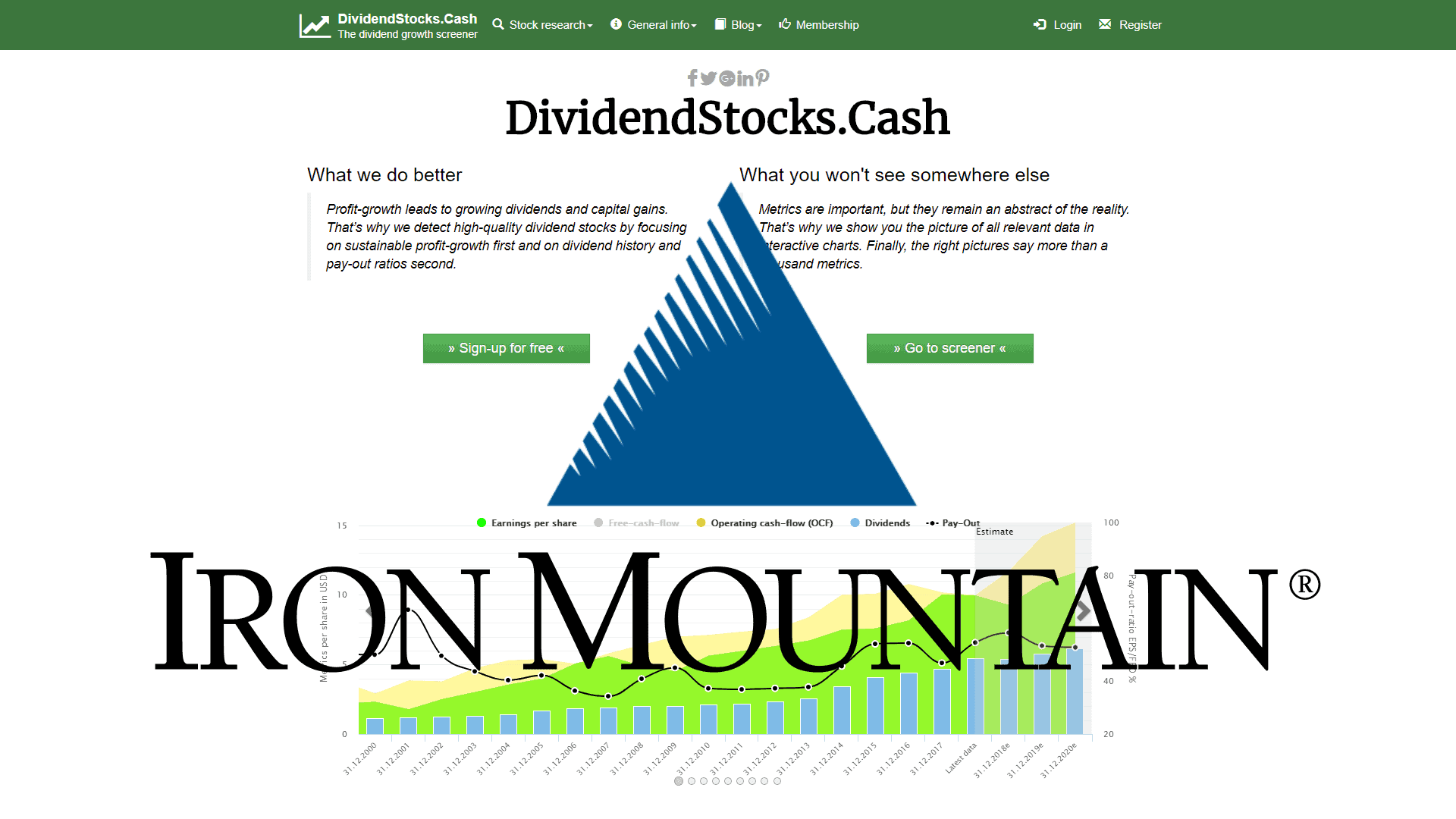 Iron Mountain: Dividend giant with imperfections