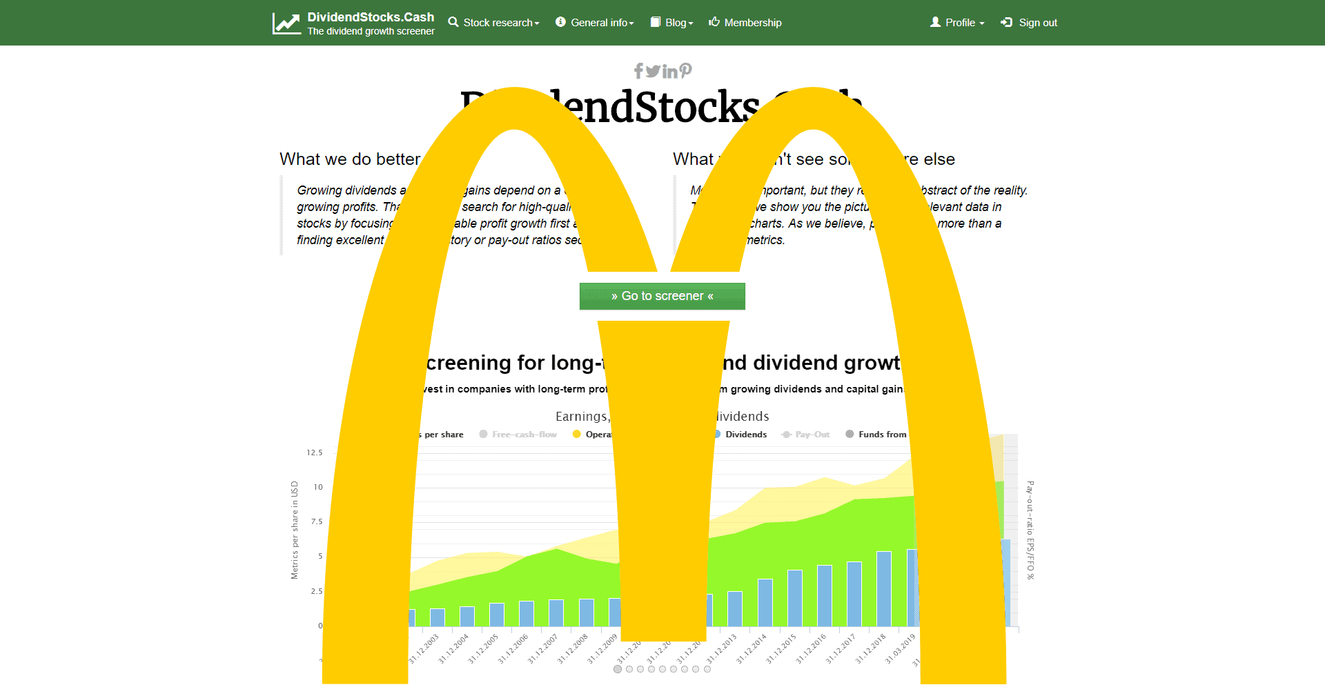 McDonalds stock –7 billion total sales lost