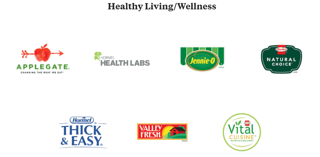 Hormel Foods brands in the Healthy Living/Wellness sector